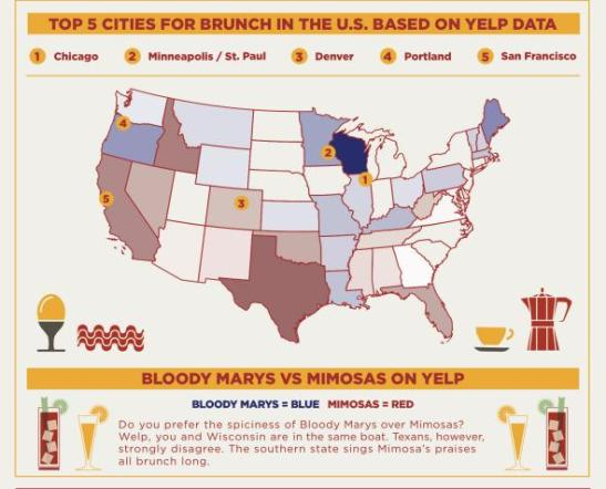 BloodyMaryChart